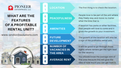 Photo of What are the features of a profitable rental unit?