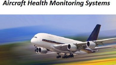 Photo of Importance of Engine Monitors & Engine Gauges in Aircraft