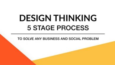 Photo of 5 Stages in The Design Thinking Process