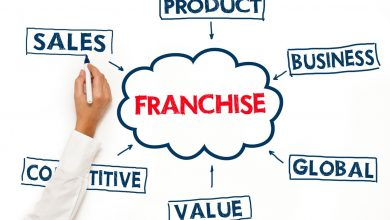 Photo of Achieving Business Success with the Right Franchise