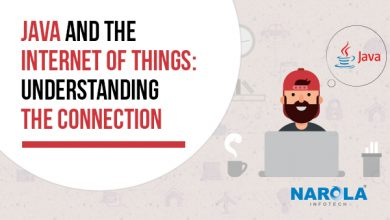 Photo of Java And The Internet Of Things: Understanding The Connection