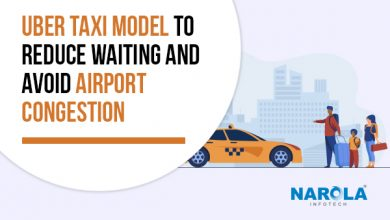 Photo of Uber Taxi Model To Reduce Waiting and Avoid Airport Congestion